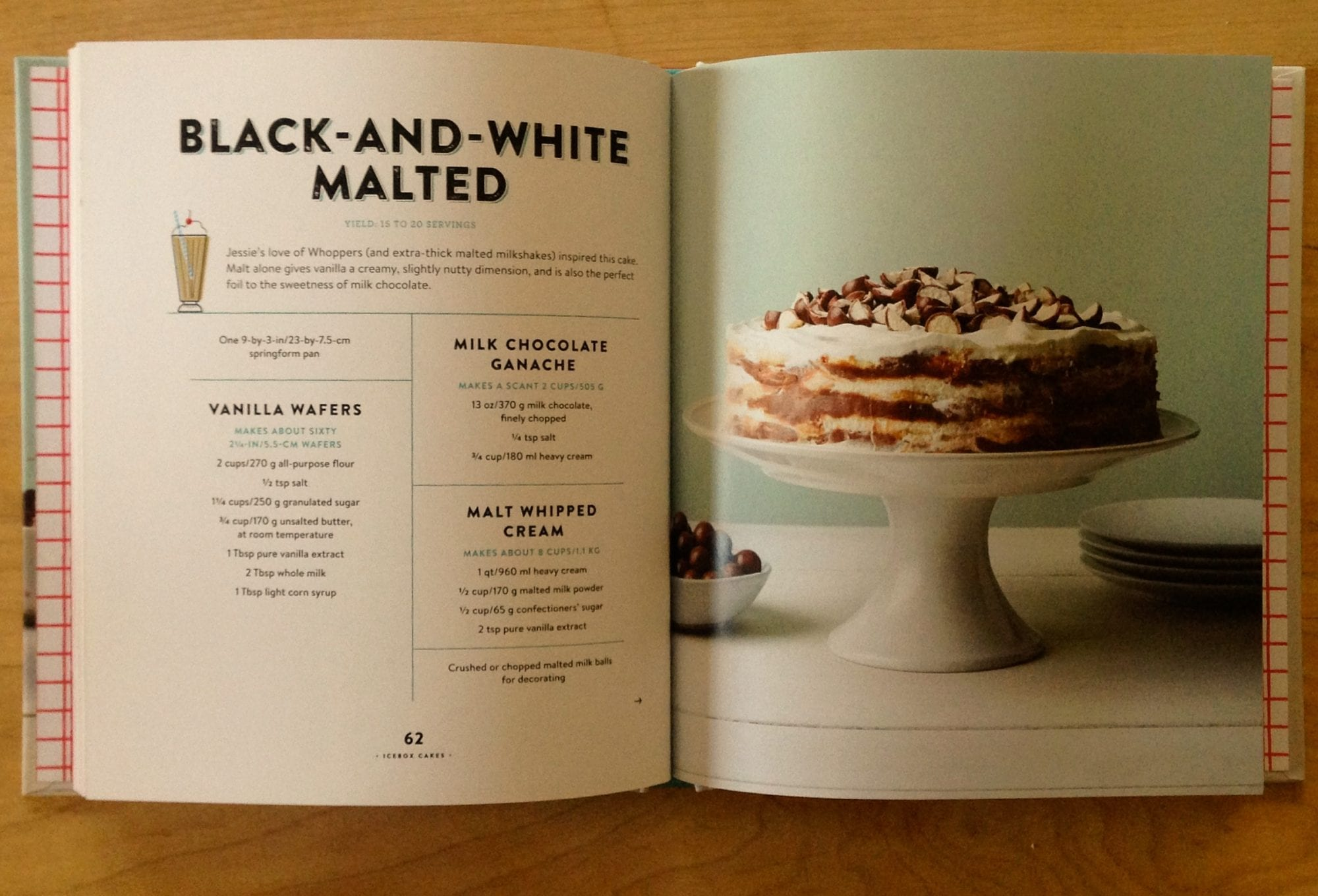Cake recipes with malted milk powder